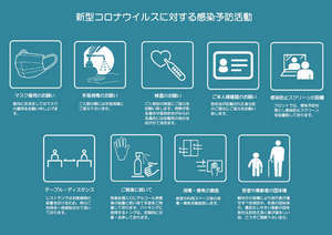 新型コロナウイルス感染予防活動について