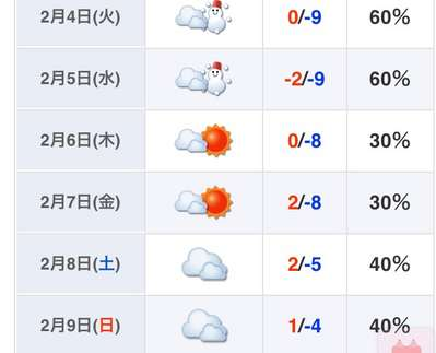 天気 明日 盛岡 の