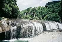 東洋のナイアガラ 吹割の滝