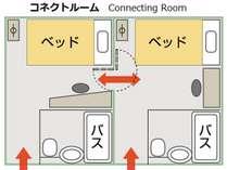 コネクトルーム。ベッドはダブルベッド×2台、4名利用時は各ベッドで2名様ずつお休みいただきます。