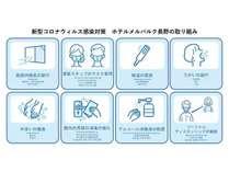【新型コロナウィルス感染症対策】取り組みについて