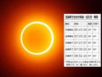 白浜に きて !みて !感動!「2012年5月21日の金環日食」