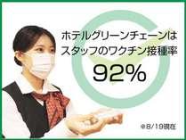 ホテルグリーンチェーン全体でワクチン接種率92%