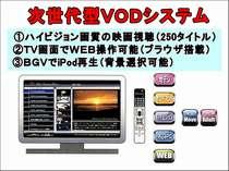 次世代型VODシステム説明