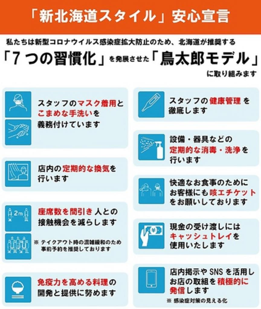 札幌市手稲区の居酒屋ランキングTOP10 - じゃらんnet